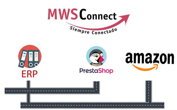 Conectividad con MWSConnect