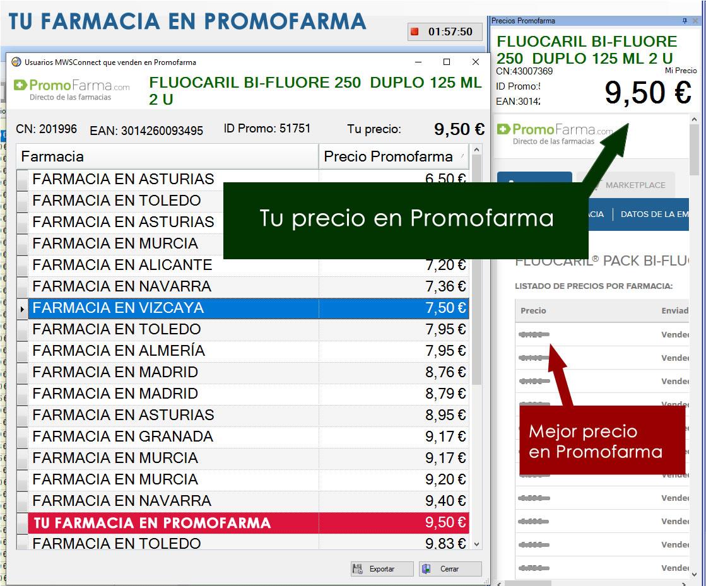 Precio de los productos en Promofarma